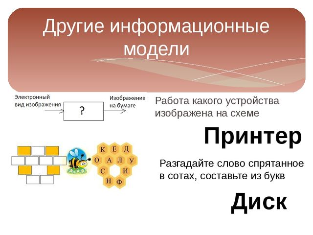 Другие информационные модели Работа какого устройства изображена на схеме При...