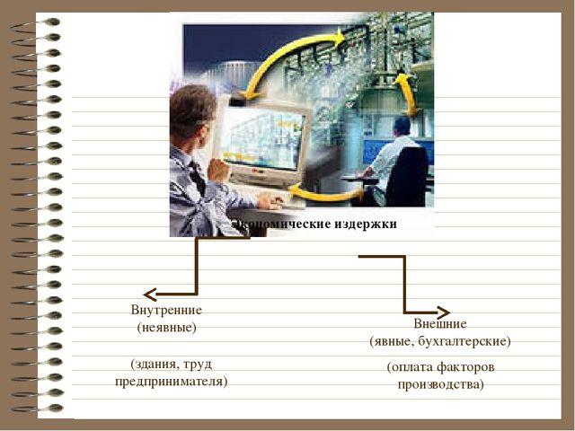 Экономические издержки Внутренние (неявные) (здания, труд предпринимателя) Вн...