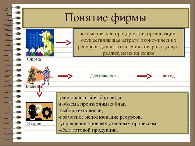 Понятие фирмы -рациональный выбор вида и объема производимых благ, -выбор тех...