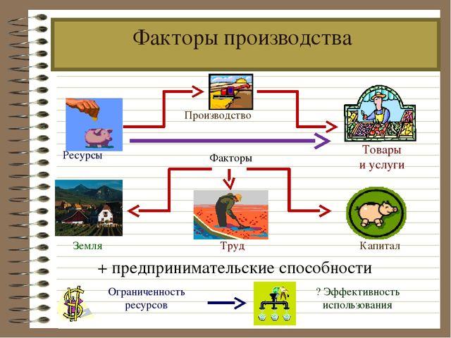 Факторы производства Факторы + предпринимательские способности Ресурсы Ограни...