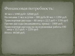 30 чел х 1098 руб= 32940 руб На питание 1 чел в сутки – 300 рубх30 чел = 1350