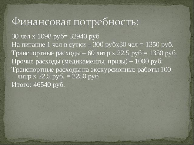 30 чел х 1098 руб= 32940 руб На питание 1 чел в сутки – 300 рубх30 чел = 1350...