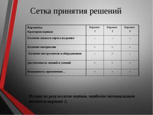 Сетка принятия решений Исходя из результатов оценки, наиболее оптимальным явл