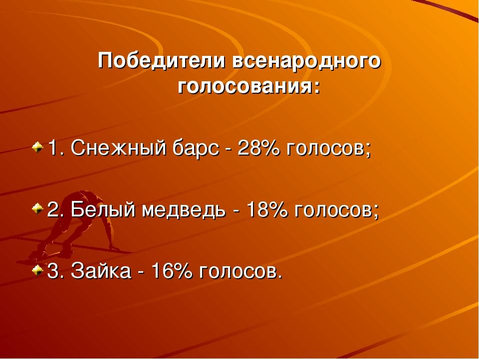 Победители всенародного голосования: 1. Снежный барс - 28% голосов; 2. Белый...
