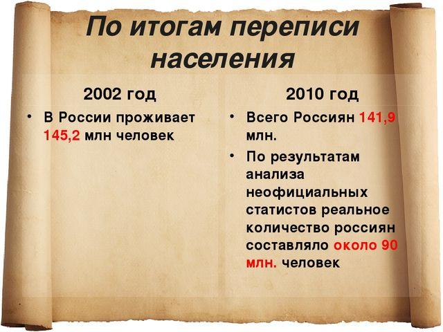 По итогам переписи населения 2002 год В России проживает 145,2 млн человек 20...
