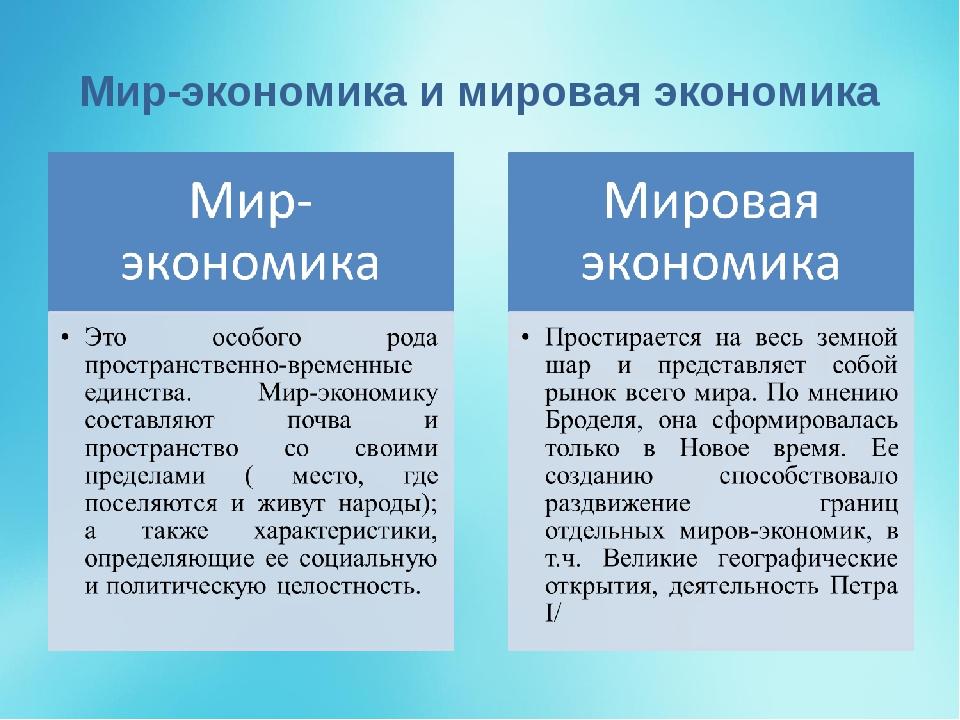 Мир-экономика и мировая экономика