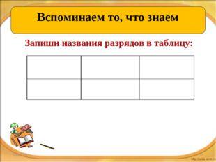 * * Вспоминаем то, что знаем Запиши названия разрядов в таблицу: