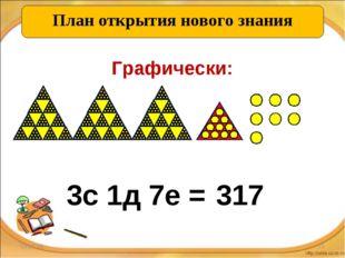 * * План открытия нового знания Графически: 3с 1д 7е = 317