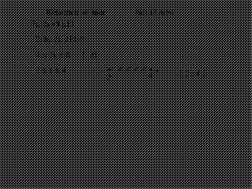 Кітаппен жұмыс: №133 есеп 7≤ 2х+3 ≤11 7-3≤ 2х ≤11-3 4 ≤ 2х ≤ 8 ( :2) 2 ≤ х ≤...
