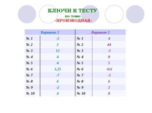 КЛЮЧИ К ТЕСТУ по теме «ПРОИЗВОДНАЯ» Вариант 1Вариант 2 № 1-2№ 14 № 22№
