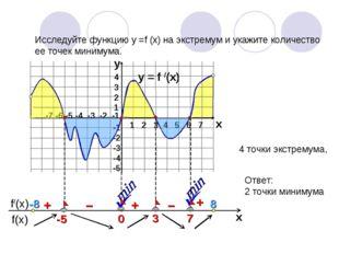 y = f /(x)  1 2 3 4 5 6 7 -7 -6 -5 -4 -3 -2 -1 4 3 2 1 -1 -2 -3 -4 -5 y x +