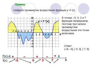 Пример y = f /(x)  4 3 2 1 -1 -2 -3 -4 -5 y x + – – + + Найдите промежутки в