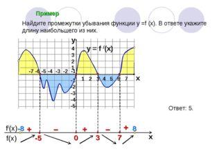 Пример y = f /(x)  4 3 2 1 -1 -2 -3 -4 -5 y x + – – + + Найдите промежутки у