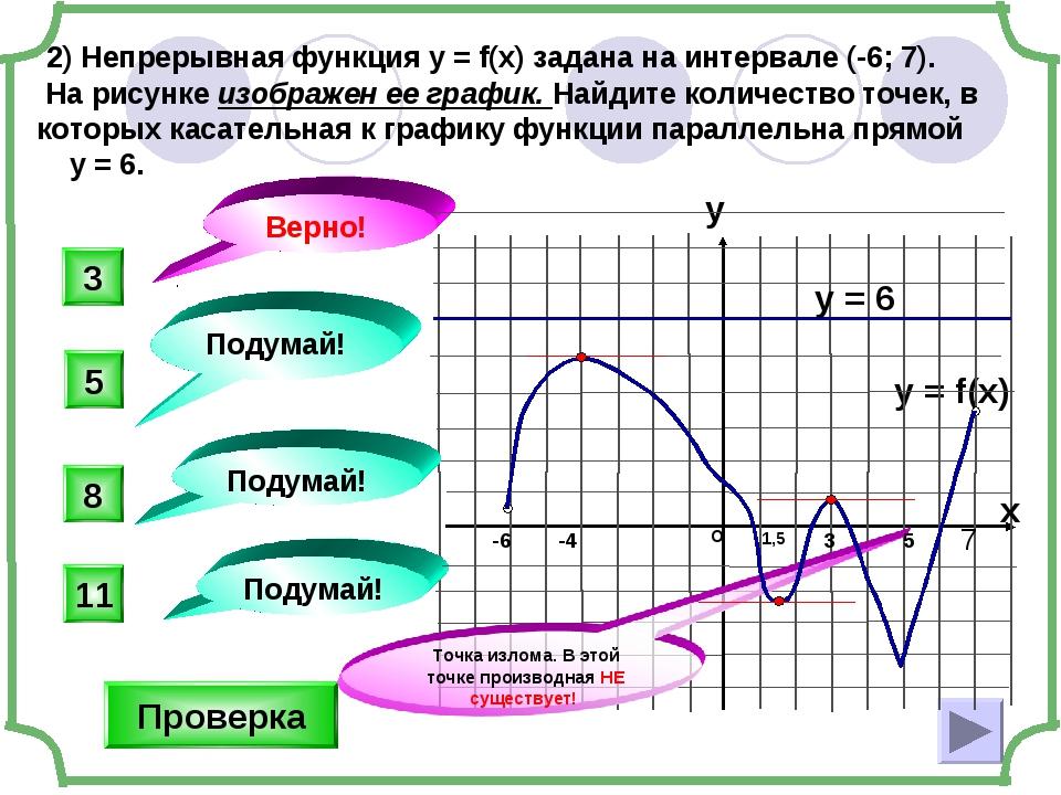 5 11 8 2) Непрерывная функция у = f(x) задана на интервале (-6; 7). На рисунк...