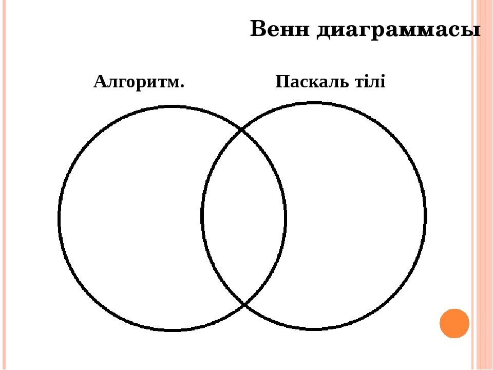 Венн диаграммасы Алгоритм. Паскаль тілі