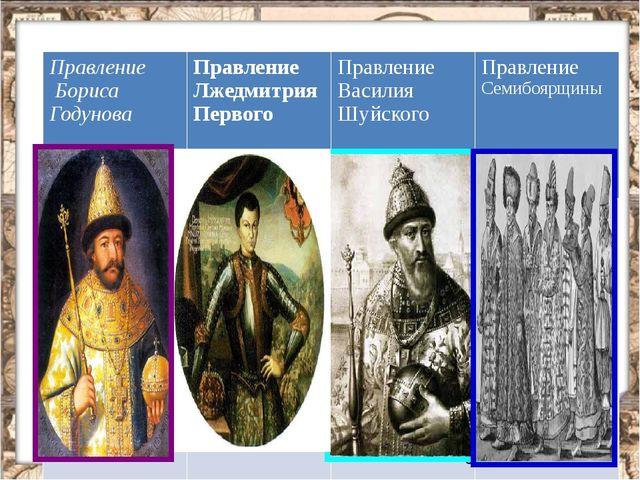Правление Бориса Годунова ПравлениеЛжедмитрияПервого Правление ВасилияШуйско...