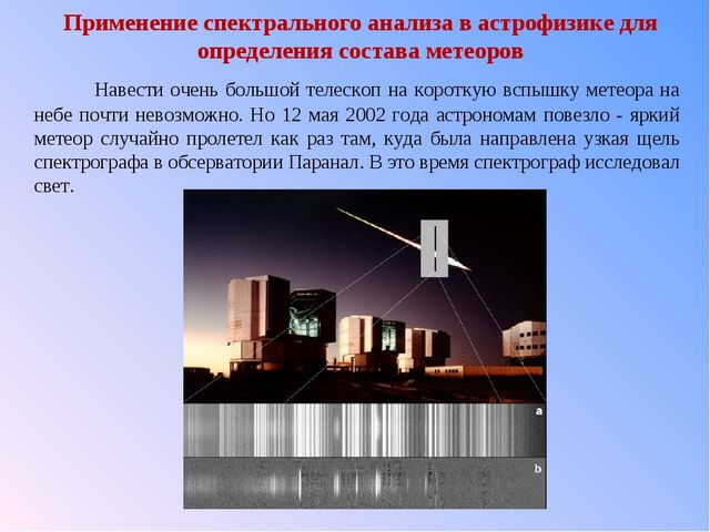 Применение спектрального анализа в астрофизике для определения состава метео...