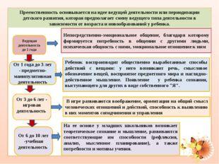 Преемственность основывается на идее ведущей деятельности или периодизации де