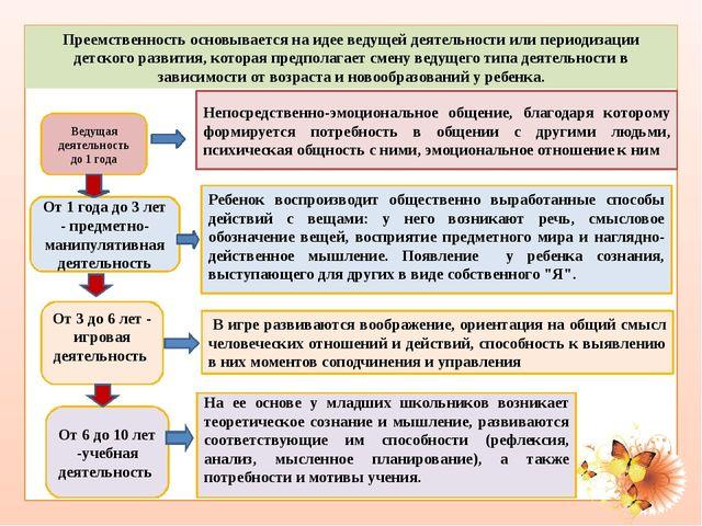 Преемственность основывается на идее ведущей деятельности или периодизации де...