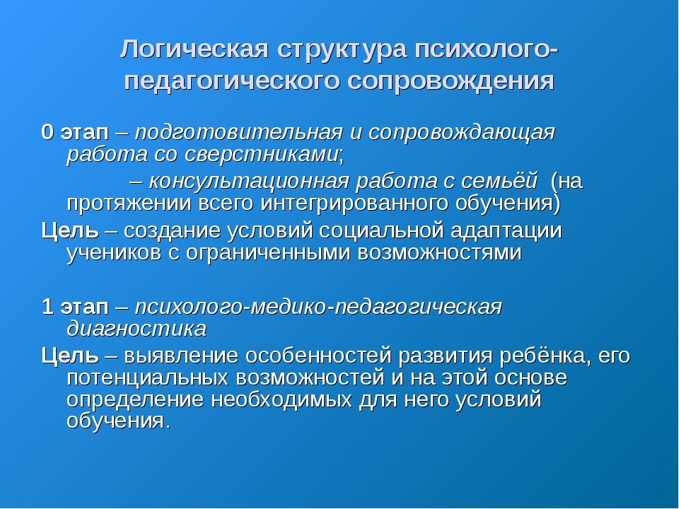 Логическая структура психолого-педагогического сопровождения 0 этап – подгото...