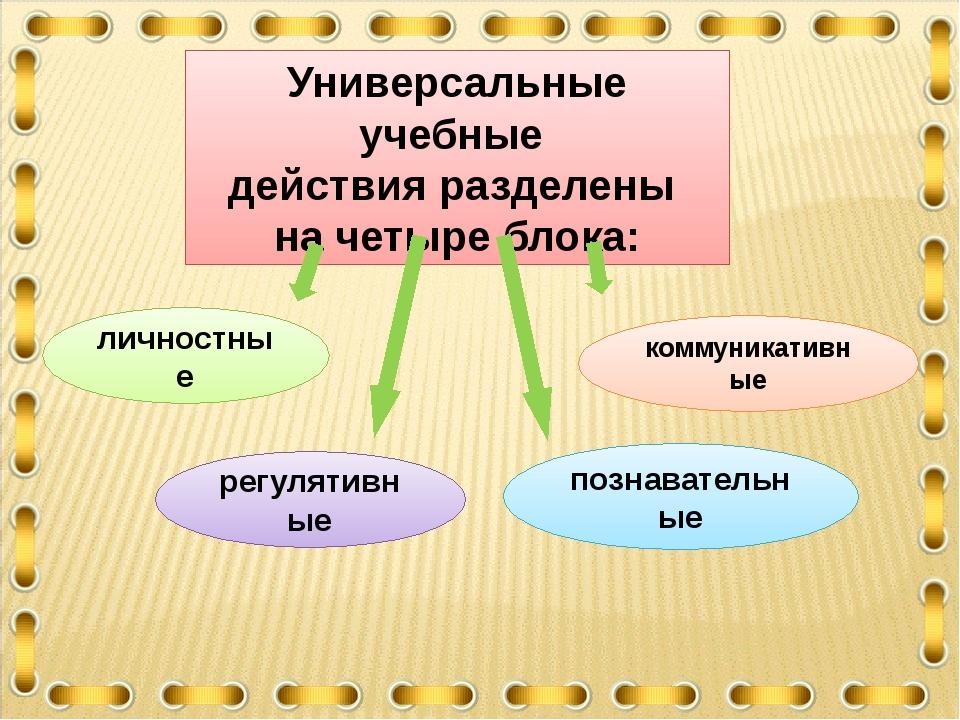 Универсальные учебные действия разделены на четыре блока: личностные регуляти...