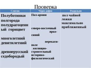 Проверка Слитно Через дефис Раздельно Полуботинки полгорода полудрагоценный г