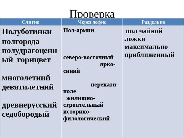 Проверка Слитно Через дефис Раздельно Полуботинки полгорода полудрагоценный г...