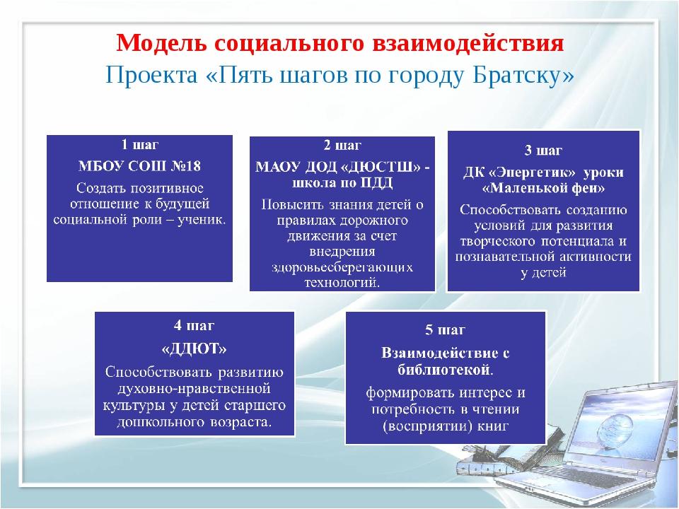 Модель социального взаимодействия Проекта «Пять шагов по городу Братску»