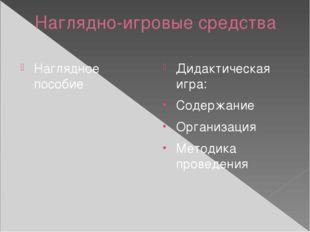 Наглядно-игровые средства Наглядное пособие Дидактическая игра: Содержание Ор