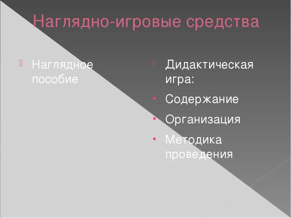 Наглядно-игровые средства Наглядное пособие Дидактическая игра: Содержание Ор...