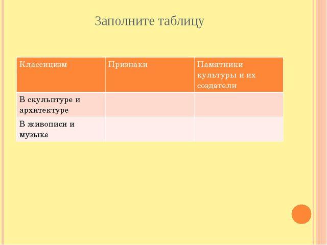 Заполните таблицу Классицизм Признаки Памятники культуры и их создатели В ску...