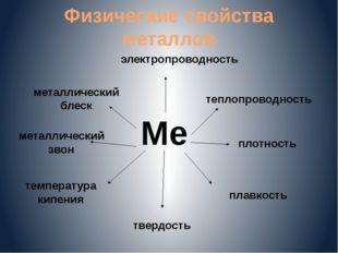 Физические свойства металлов плавкость Ме металлический блеск теплопроводност