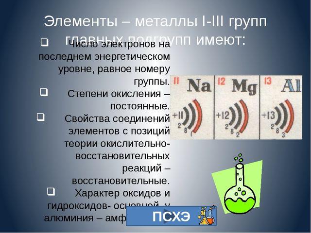 Элементы – металлы I-III групп главных подгрупп имеют: Число электронов на по...