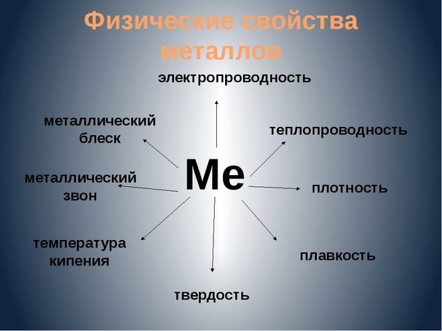 Физические свойства металлов плавкость Ме металлический блеск теплопроводност...