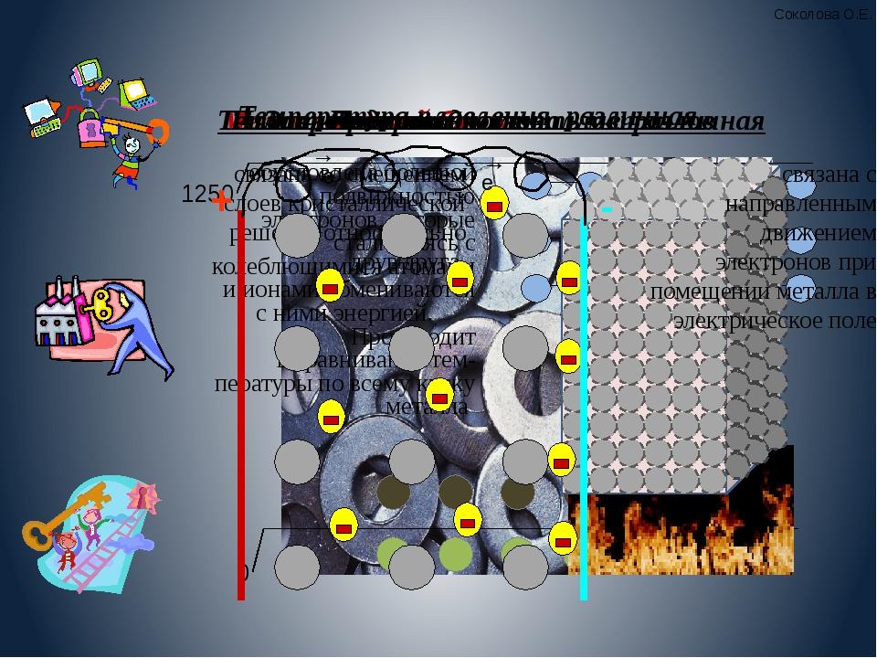 Металлический блеск Температура плавления различная Плотность металлов различ...