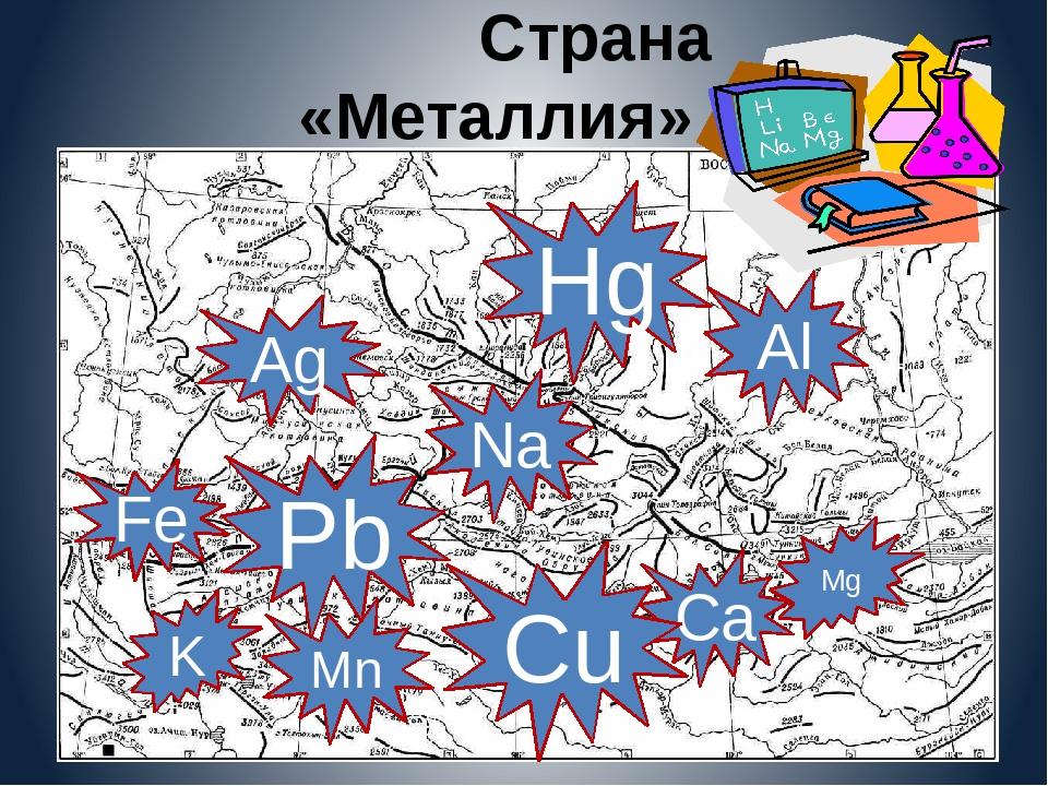 Страна «Металлия» Ca Ag Na Al Fe Mn K Mg Cu Pb Hg