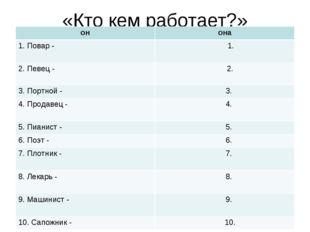 «Кто кем работает?» онона 1. Повар -  1. 2. Певец - 2. 3. Портной - 3. 4.