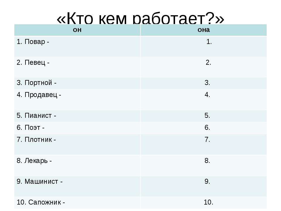 «Кто кем работает?» онона 1. Повар -  1. 2. Певец - 2. 3. Портной - 3. 4....