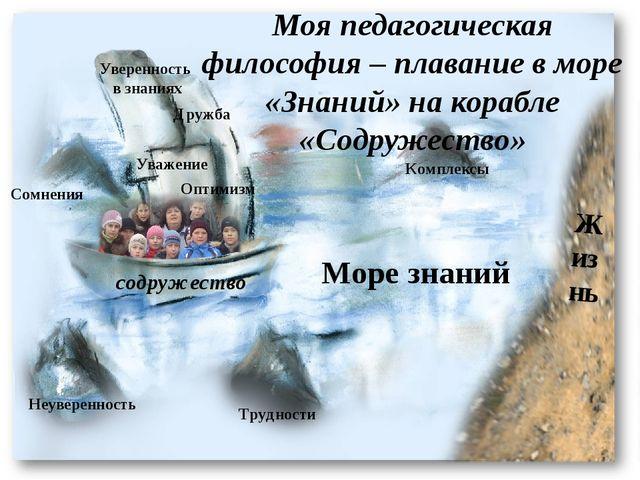 Моя педагогическая философия – плавание в море «Знаний» на корабле «Содружест...
