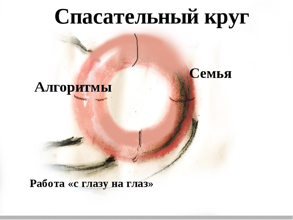 Работа «с глазу на глаз» Семья Алгоритмы Спасательный круг