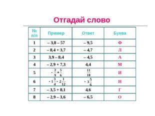 Отгадай слово № п/пПримерОтветБуква 1– 3,8 – 57– 9,5Ф 2– 8,4 + 3,7– 4