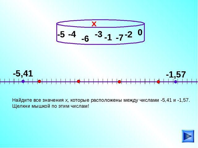 -4 Найдите все значения х, которые расположены между числами -5,41 и -1,57. Щ...
