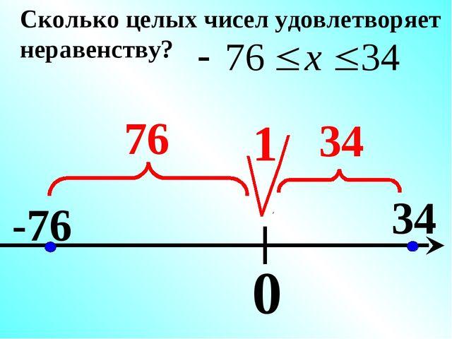 0 -76 34 Сколько целых чисел удовлетворяет неравенству? 1 76 34