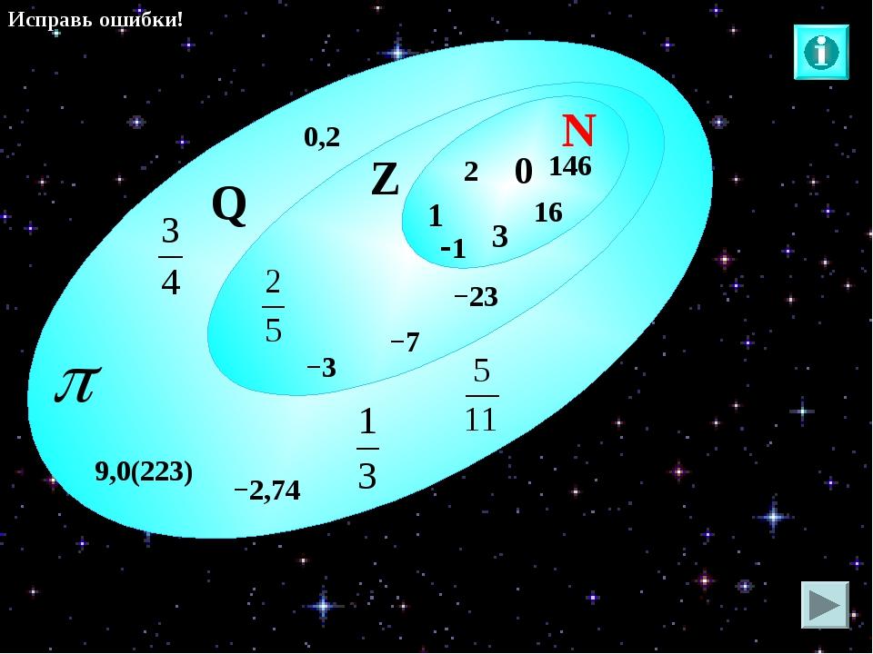 2 N Q Z 0 1 −23 −3 146 16 −7 0,2 −2,74 9,0(223) 3 -1 Исправь ошибки!
