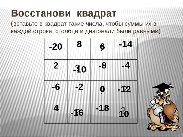 Восстанови квадрат (вставьте в квадрат такие числа, чтобы суммы их в каждой с...
