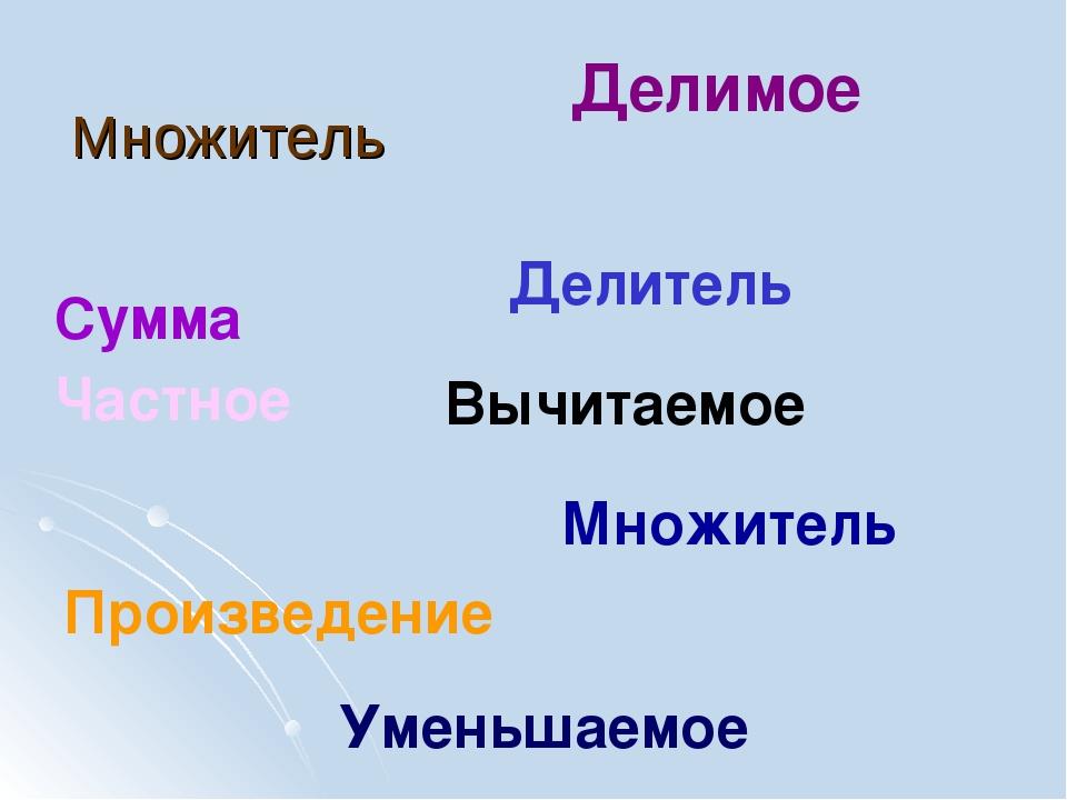 Множитель Делимое Множитель Частное Произведение Делитель Сумма Уменьшаемое...