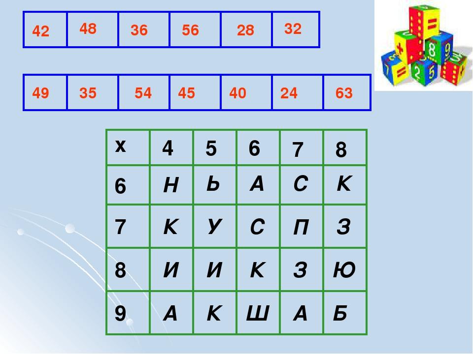 42 48 36 56 28 32 49 35 54 45 40 24 63 x 6 7 8 9 4 5 6 7 8 Н К И А Ь У И К А...