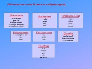 Подчинительные союзы делятся на следующие группы: Причинные потому что так ка