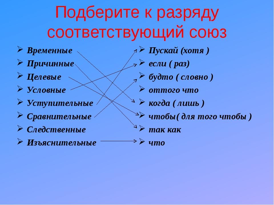 Подберите к разряду соответствующий союз Временные Причинные Целевые Условные...