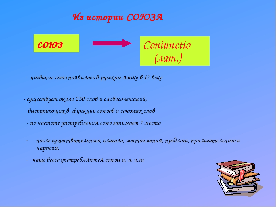 Из истории СОЮЗА союз Coniunctio (лат.) - название союз появилось в русском...